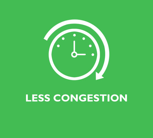 LESS CONGESTION